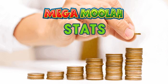 Mega Moolah statistics from 2007 to 2018